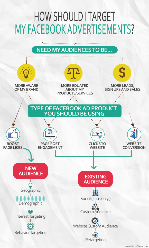 FB-Ad-Infographic-v2