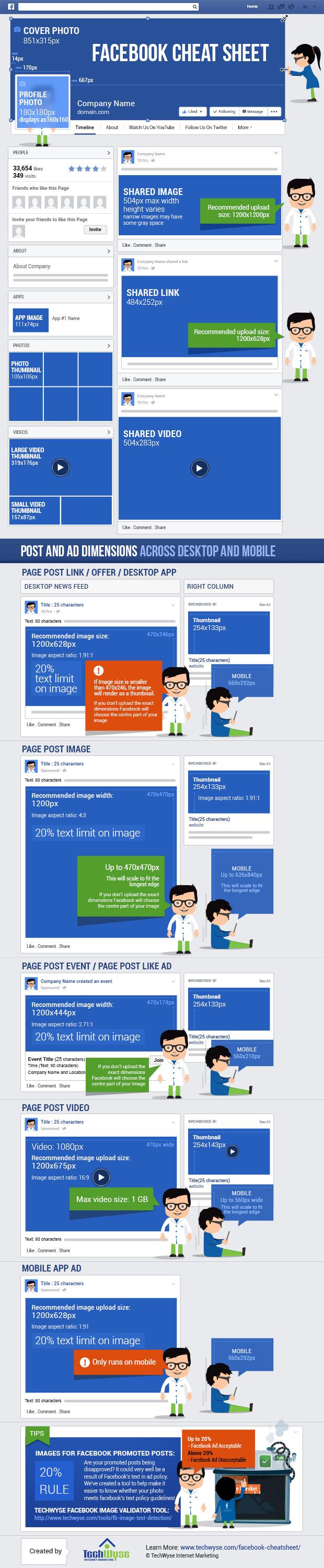 TechWyseCheatSheetInfographic