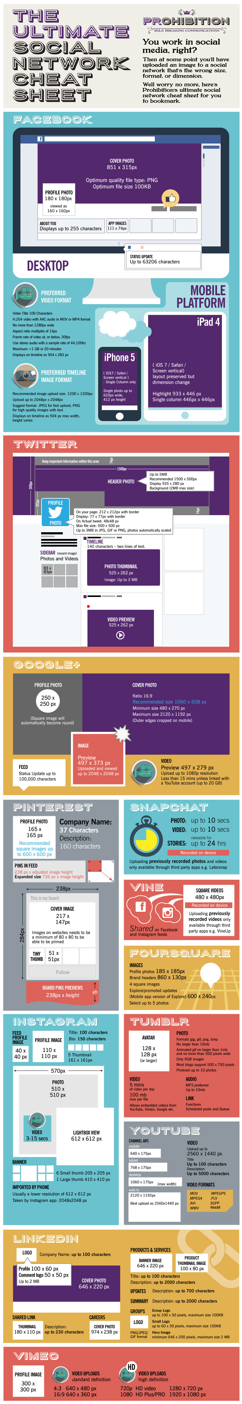Social Network Cheat Sheet