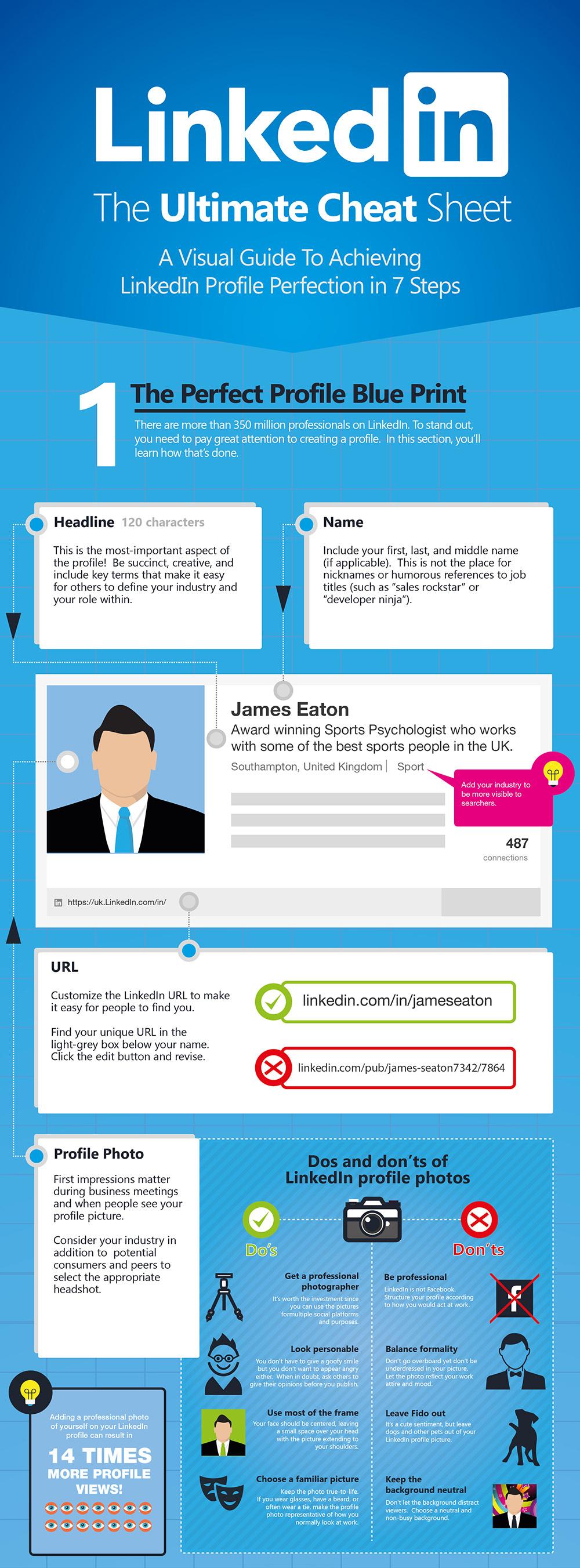 LinkedIn_Cheat_Sheet-1