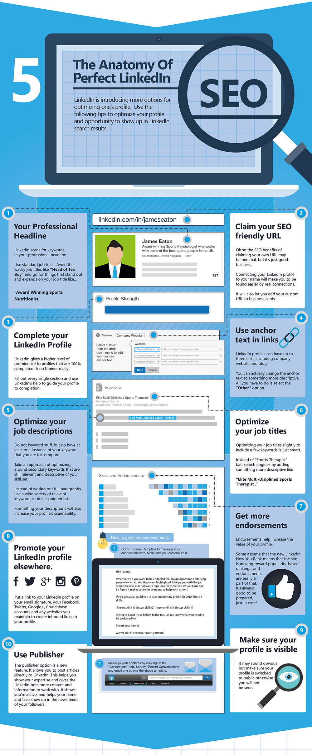 LinkedIn_Cheat_Sheet-8